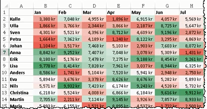 Excel Color Scales