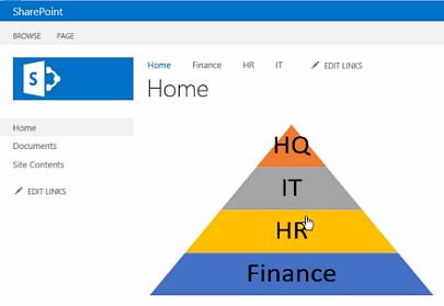 SharePoint hotspot image