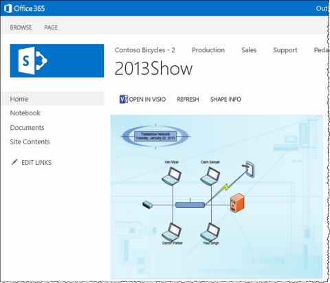 Visio drawing in SharePoint