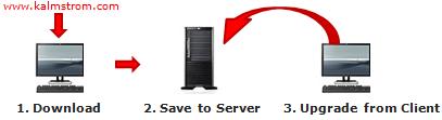 Folder HelpDesk installation figure
