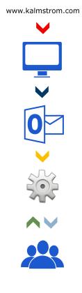 E-mail Converter installation figure