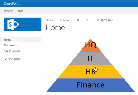 Clickable images in sharepoint
